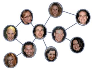 Networking – Creare contatti e amicizie