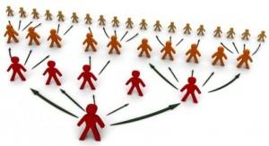 il principio della leva nel network marketing